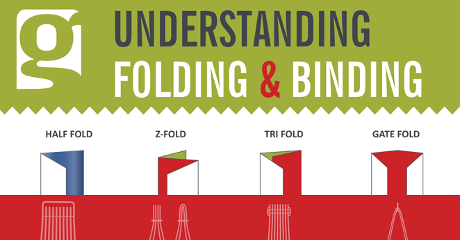 UNDERSTANDING FOLDING AND BINDING